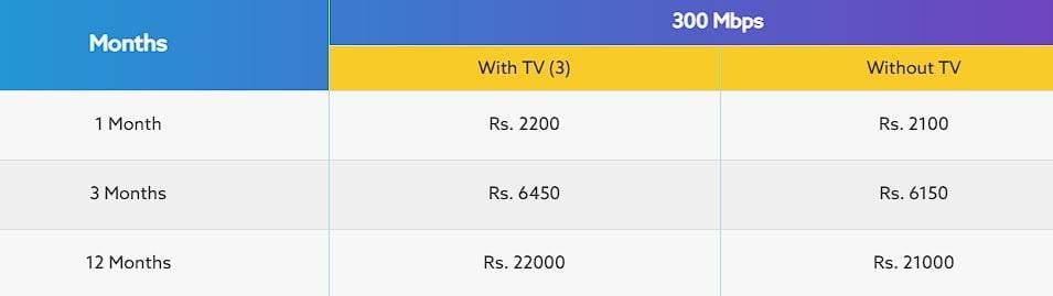 wordlink 300mbps internet price